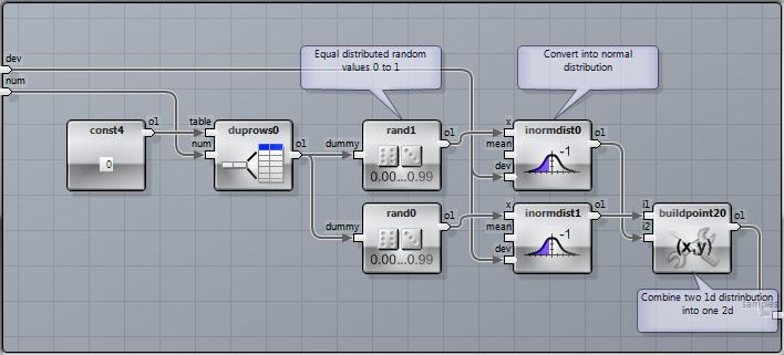 SamplesGraph