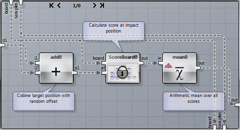 SimulateGraph