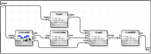 GraphBuildGraph