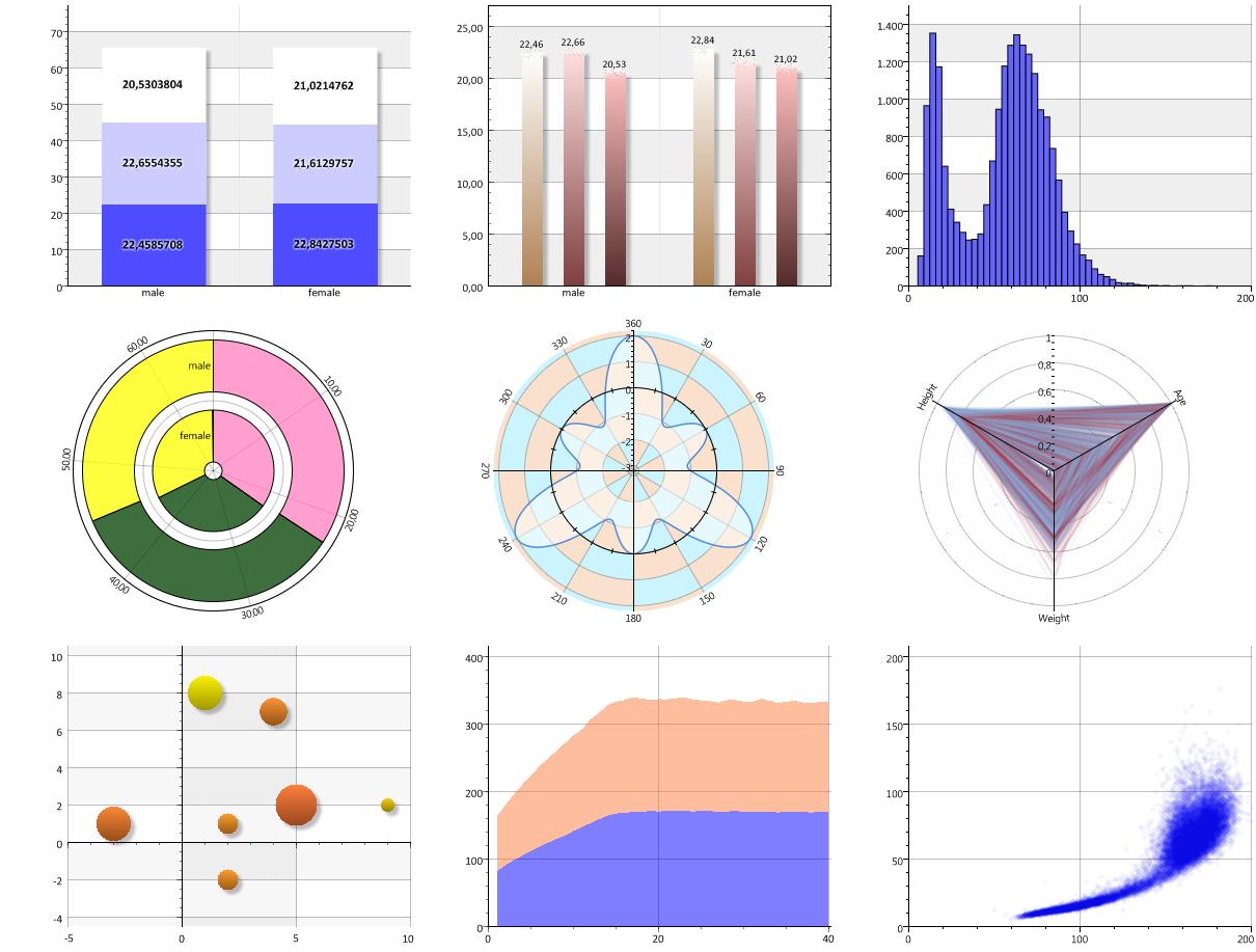 Mehr Informationen über die visuelle Datenverarbeitung mit ANKHOR ...